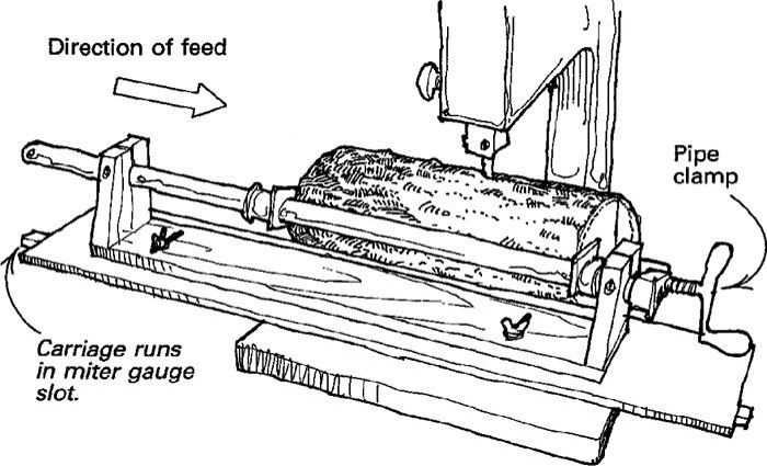Bandsaw jig for small logs